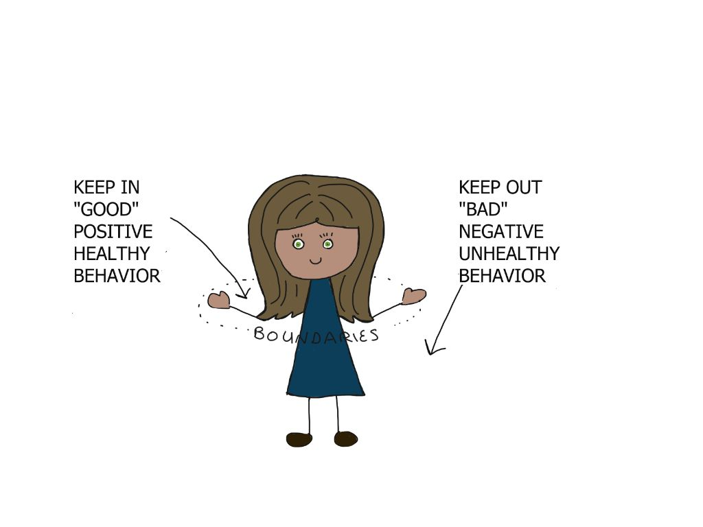 cartoon girl illustrating that having boundaries help you get unstuck